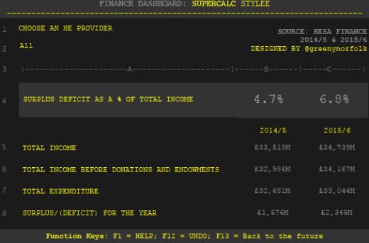 HESA FINANCE_20145_20156_SUPERCALC