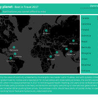 Lonely planet - TOP10 Countries
