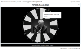 MOM_Trump tweets
