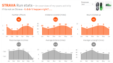 STRAVA Run stats_JUNE