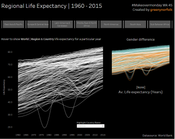 Life Expectancy_All