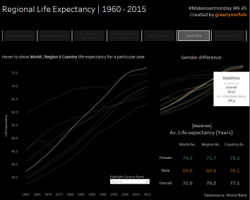 Life Expectancy_Maldives