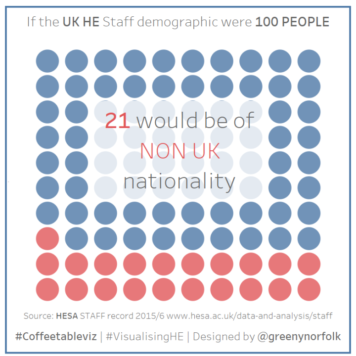 staff_100 people
