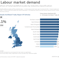 UK Labour market demand_industry_regional comparison