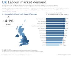 UK Labour market demand_industry_regional comparison