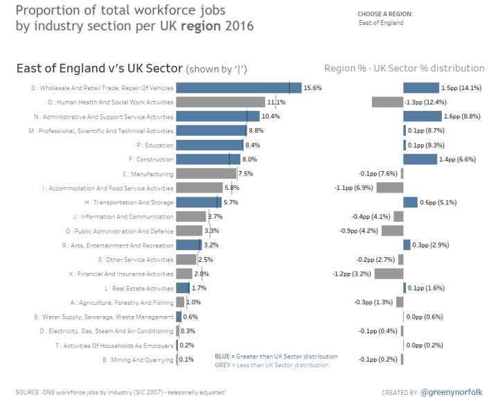 UK Labour market demand_regional comparison