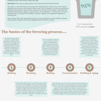BEER & its unsung hero #IRONVIZ WATER 2018