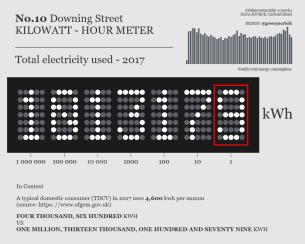 no.10 kilowatt hour meter