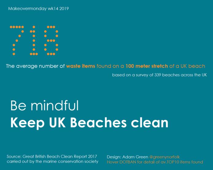 MOMwk14 - UK Beach pollution
